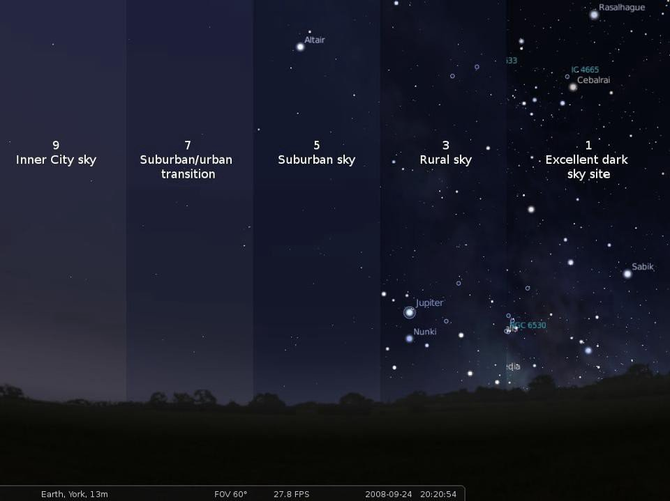 The Bortle Dark Sky Scale, from 1–9, illustrating urban to pristine skies. A full Moon, incidentally, is bright enough that it can turn even a '1' into a 7