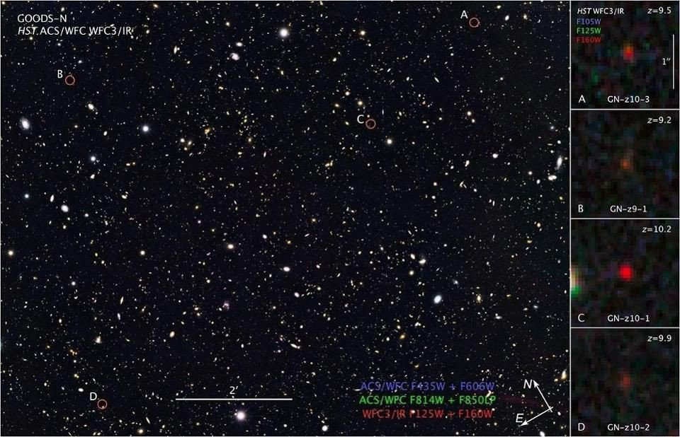 The GOODS-North survey, shown here, contains some of the most distant galaxies ever observed, a great many of which are